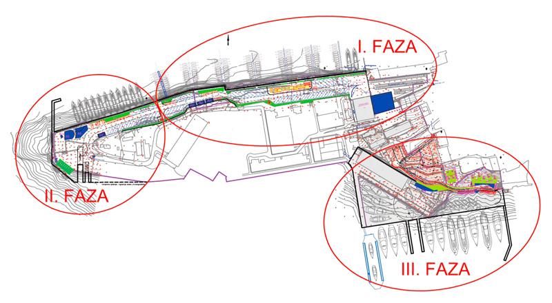 Situacija-gradjevinskog-oblikovanja